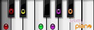 Banner Easy Piano