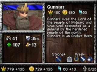 Via het bovenste scherm van de DS krijg je tal van nuttige informatie te zien per personage.