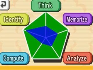 Kies zelf een categorie waarin je je hersenen wilt trainen.